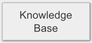 Zur Knowledge Base
